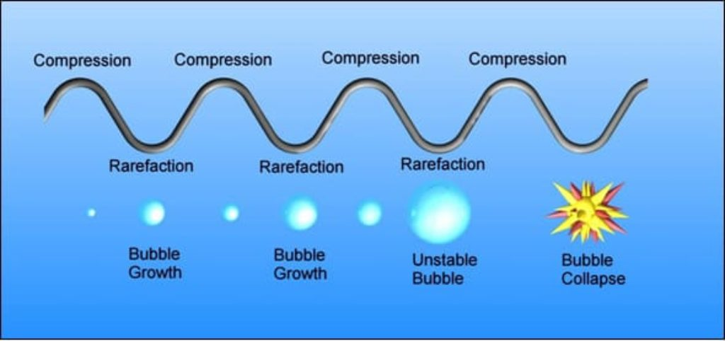 An image showing the sonocrystallisation bubble collapse process