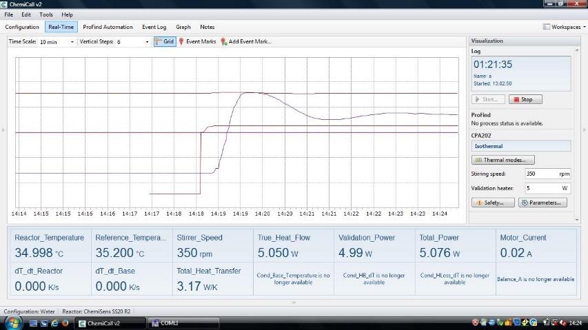 ChemiCall Software Suite for Syrris Chemisens Calorimeters