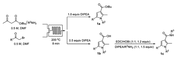 One-Step Flow Synthesis of Substituted Pyrrole-3-carboxylic Acid Derivatives via in Situ Hydrolysis of tert-Butyl Esters